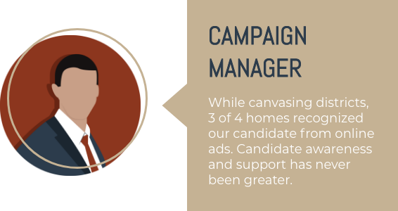CampaignManager